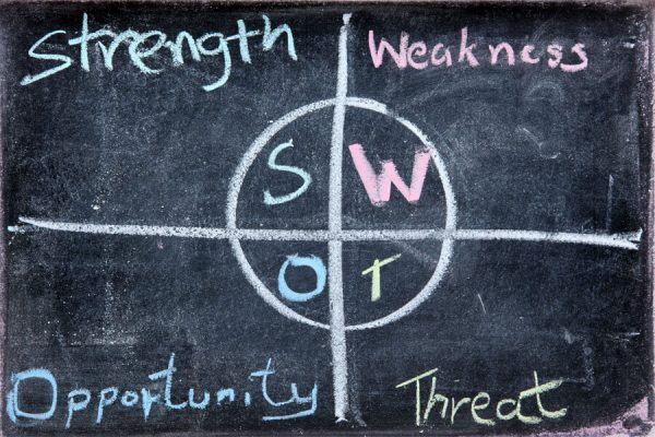 SWOT Analysis for Website( With Samples)