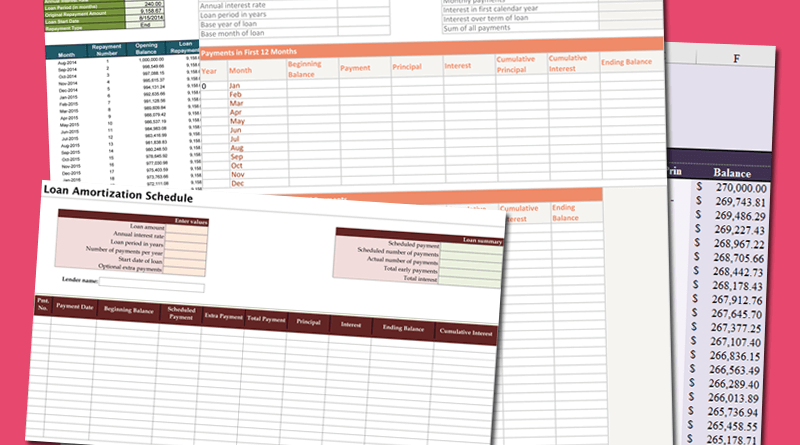 Interest only loan calculator with amortization schedule