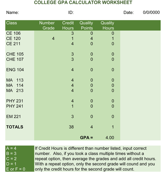 high school gpa calculator