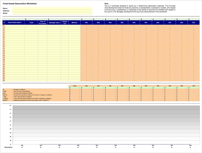 5 Plus Depreciation Calculator Templates for Excel – Depreciation Worksheet