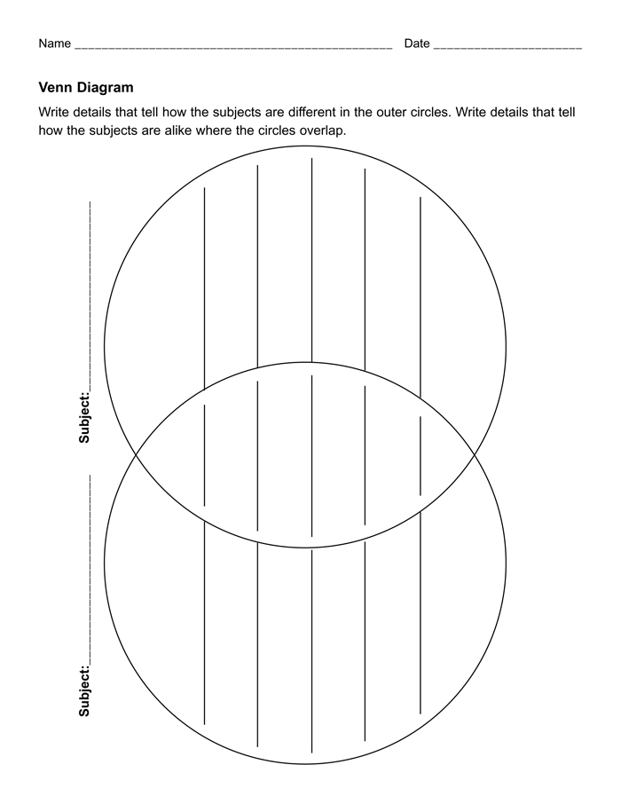 Venn Diagram Template 6 Printable Venn Diagrams