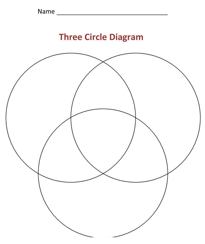 Venn Diagram Template - 6 Printable Venn Diagrams