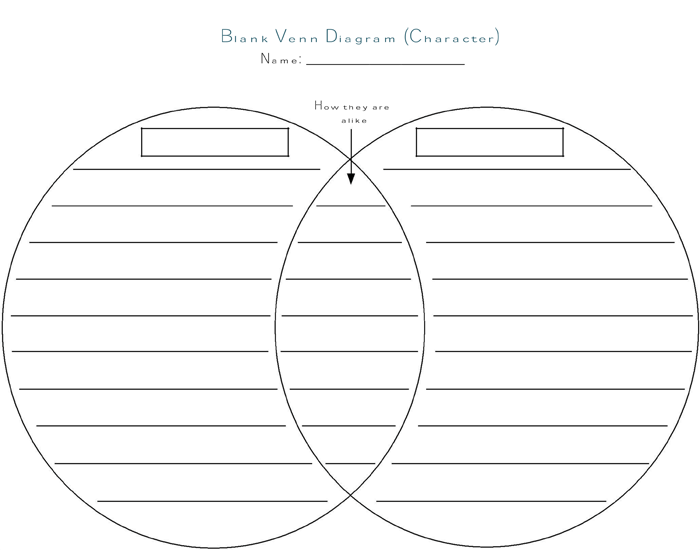 venn diagram template 6 printable venn diagrams. Black Bedroom Furniture Sets. Home Design Ideas