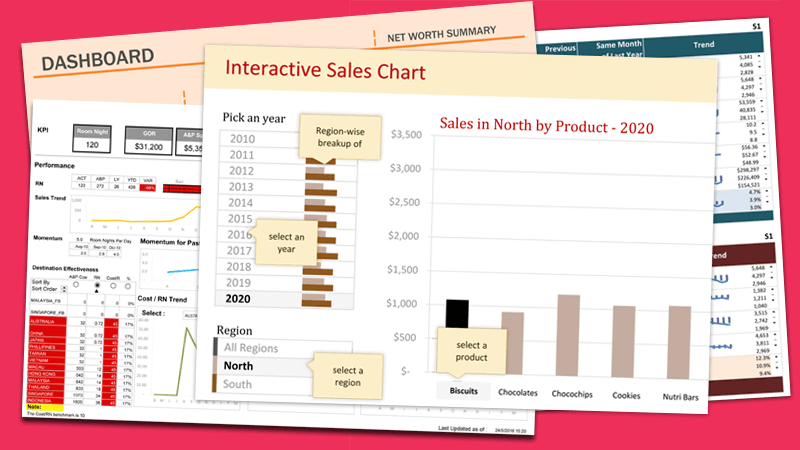 Excel® Dashboard Template