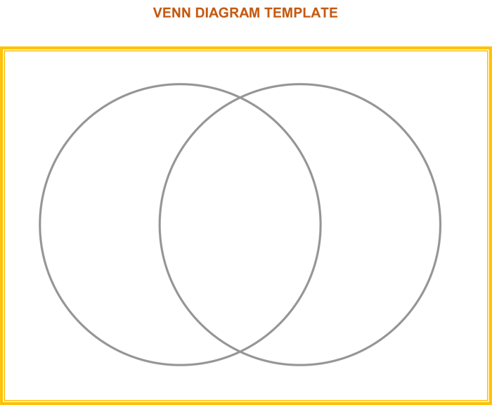 venn diagram template    printable venn diagramsvenn diagram template for word