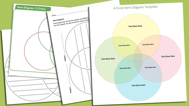 Free Venn Diagram Templates (12+ Printable Venn Diagrams)