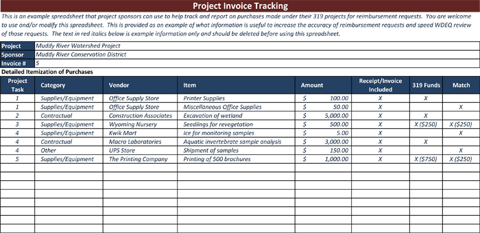 invoice tracking template to track your sales and receivables, Invoice templates