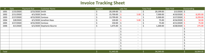how to track invoices