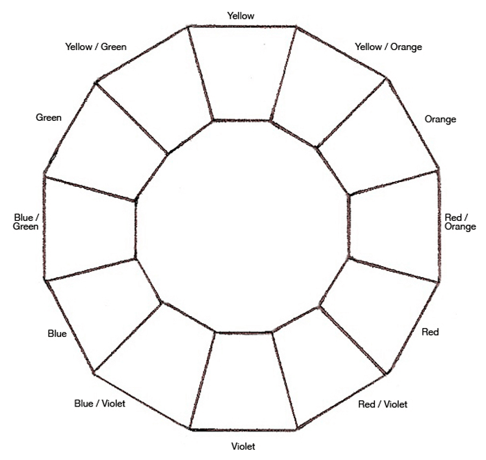 Single Color Wheel Chart For Mixing Paint