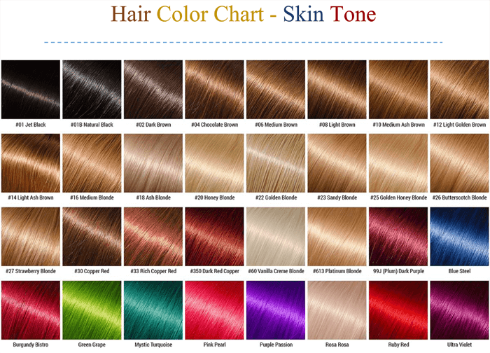 Hair Color Charts To Choose Best Shade For Your Hairs – Hair Color Chart