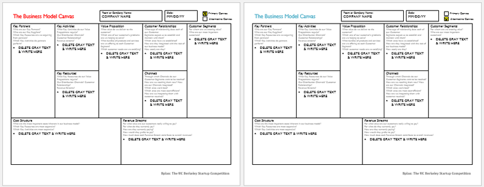 business model templates for word excel and pdf