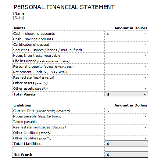 Doc585720 Sample Personal Financial Statement Example – Personal Financial Statement Template