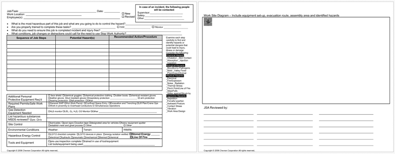 Job Safety Analysis Templates 4 Free Forms for Word and PDF – Hazard Analysis Template