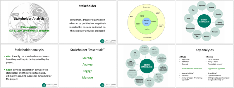 Stakeholder Analysis Template for PowerPoint
