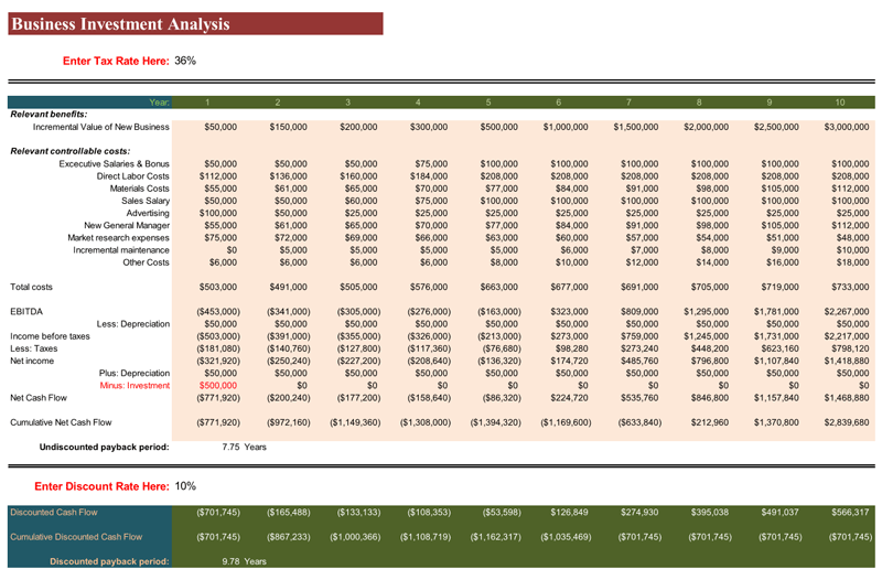Investment and Financial Analysis Templates for Excel – Financial Analysis Template