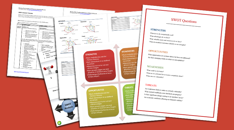 Business SWOT Analysis Templates