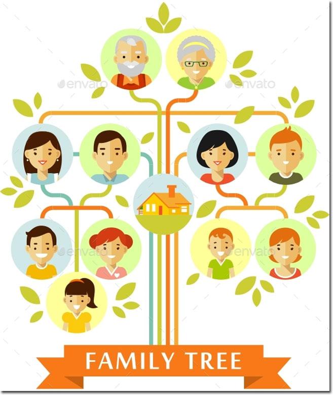 3 generation family tree chart