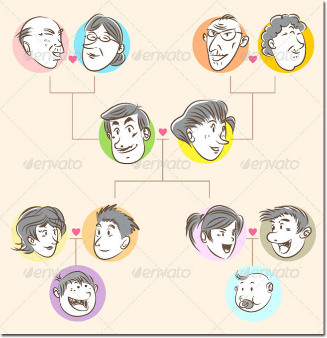 3-generation-family-tree-template