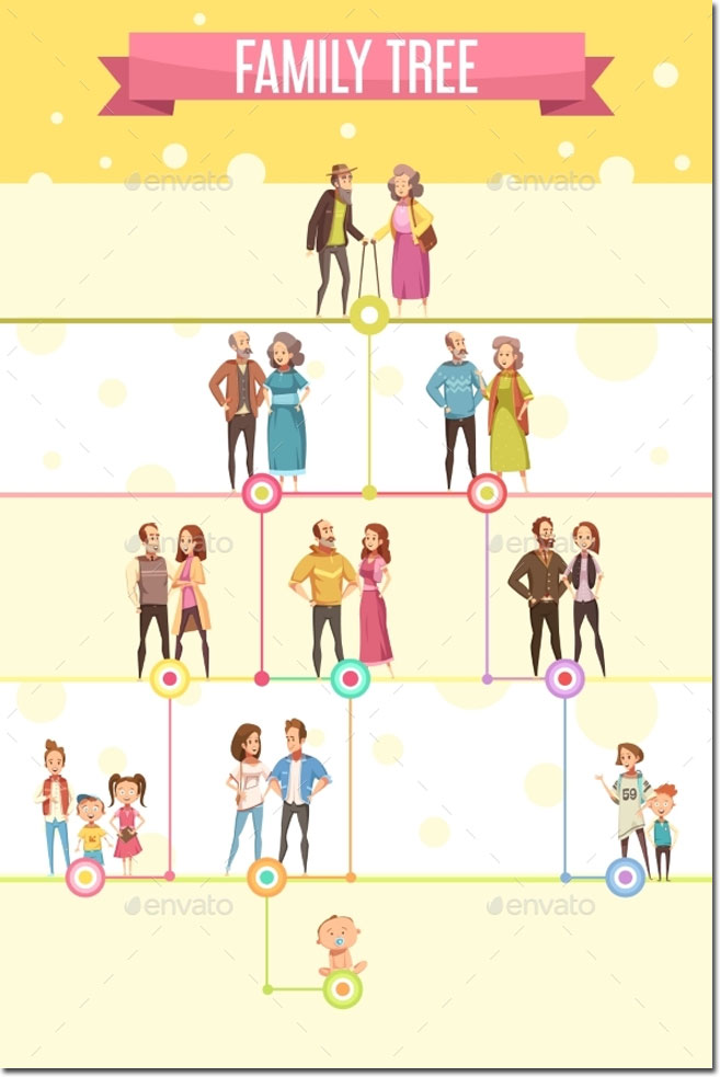 5 generations family chart templates