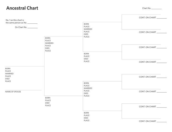 Ancestor Sheet and Chart Template