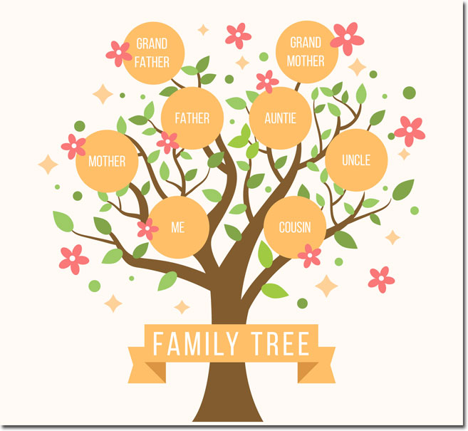 20 family tree templates chart layouts for Free family tree template