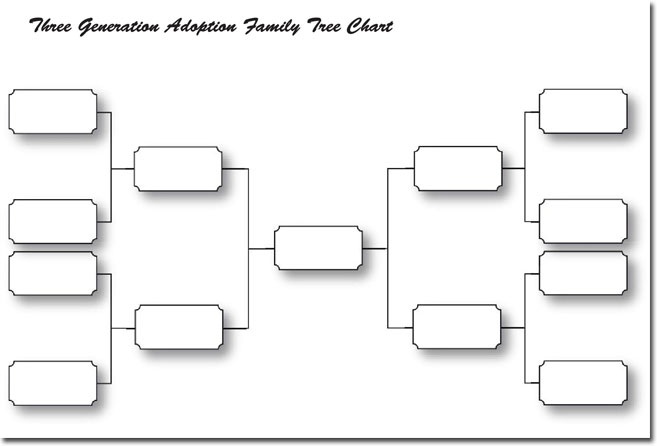 create family tree in word