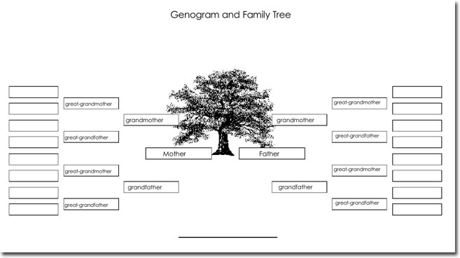 Genogram chart template