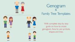 Genogram Templates