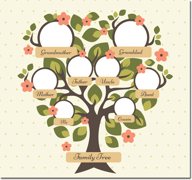 Graphical Family Tree Chart Template