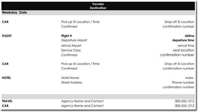 Travel Itinerary Examples