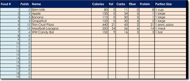 Food Macros Log Template for Excel