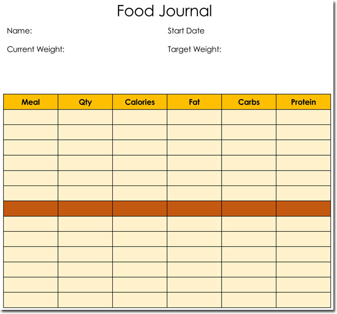 Food Diary / Log / Journal Templates