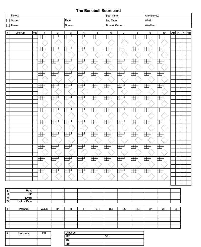 Baseball Scorecard Pdf  CityEsporaCo