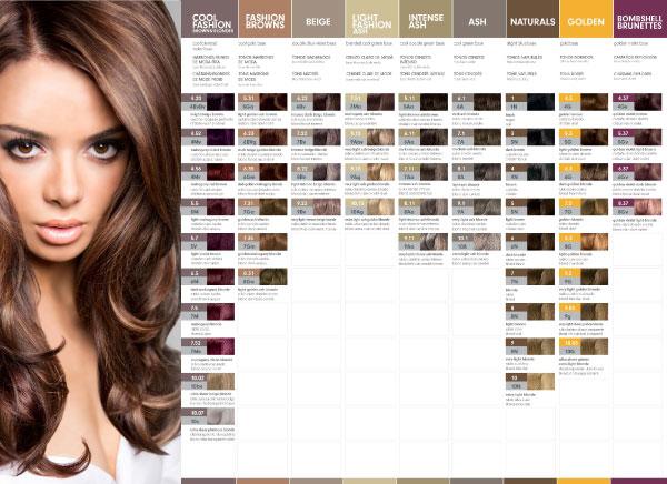 Best Hair Color Chart