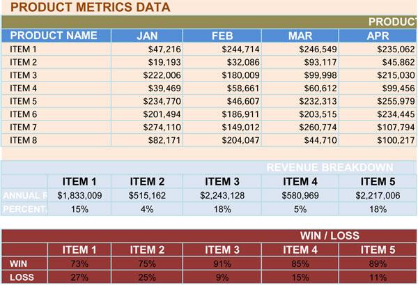Personal Matrics Data Template 04