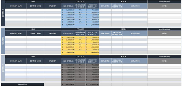 Sales Tracking Template 03