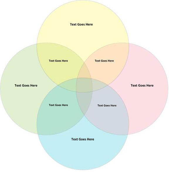 Venn Diagram Template 04