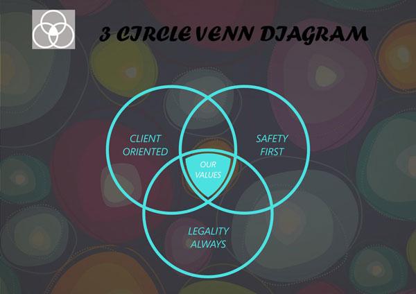 Venn Diagram Template 2.2
