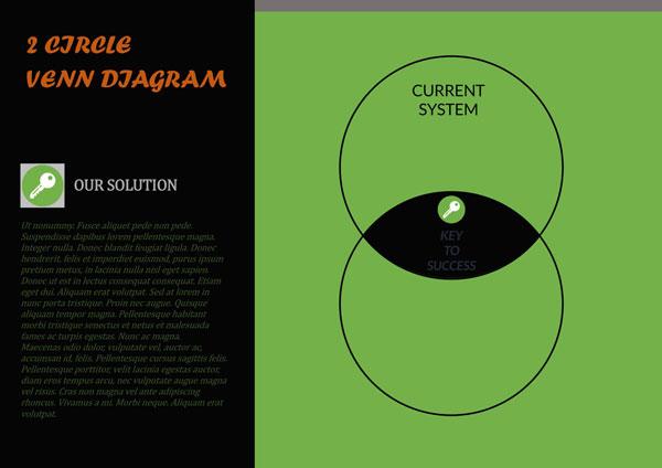 Venn Diagram Template 3.3