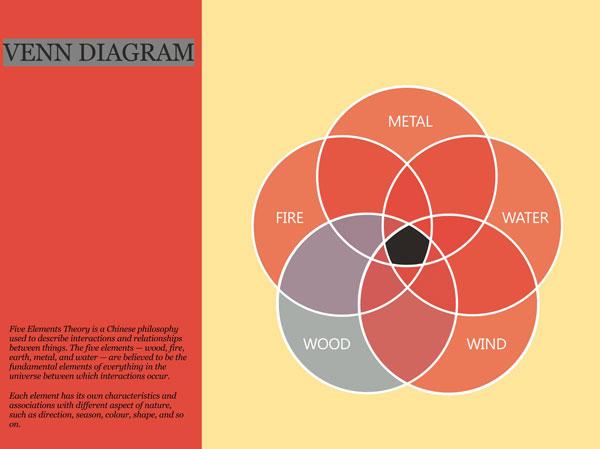 Venn Diagram Template 4.4