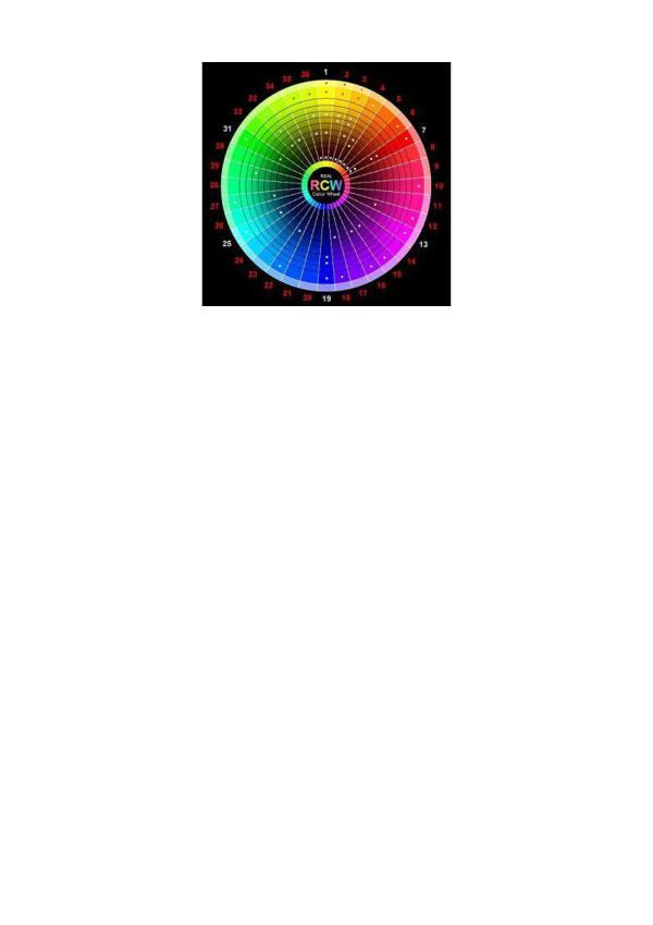 pantone-color-wheel