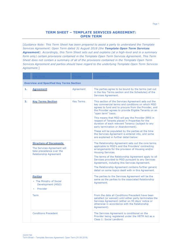 term sheet template 02